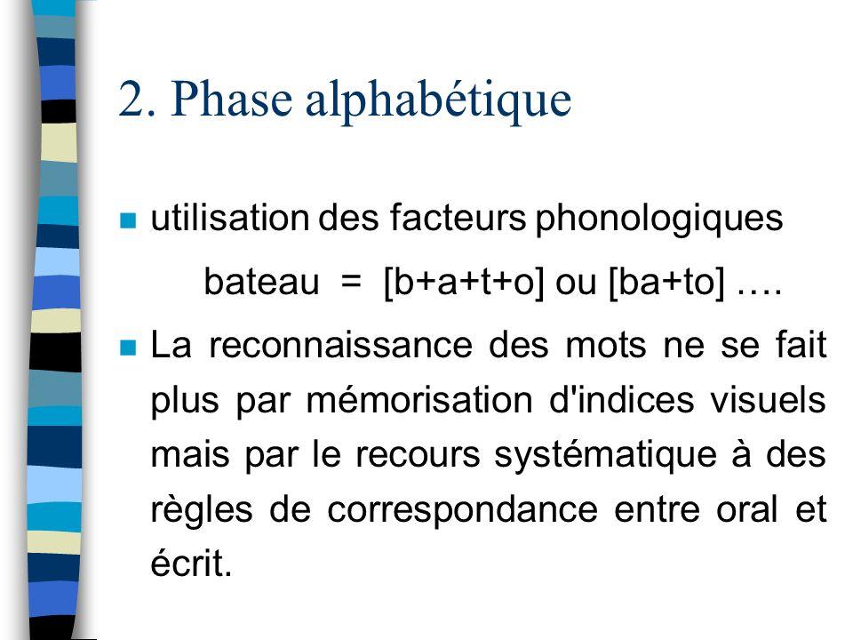 2. Phase alphabétique utilisation des facteurs phonologiques