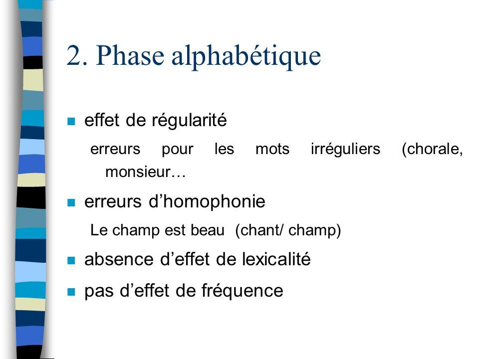 2. Phase alphabétique effet de régularité erreurs d'homophonie