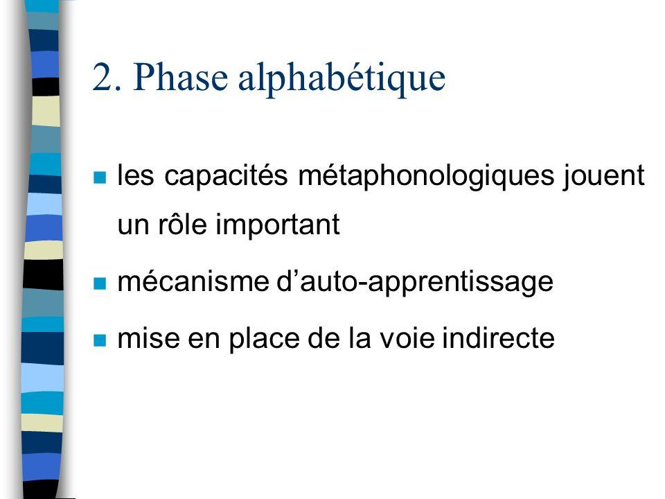 2. Phase alphabétique les capacités métaphonologiques jouent un rôle important. mécanisme d'auto-apprentissage.