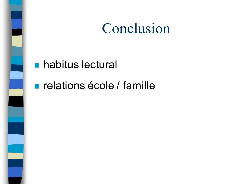 Conclusion habitus lectural relations école / famille