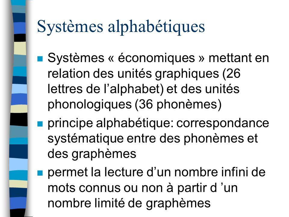 Systèmes alphabétiques