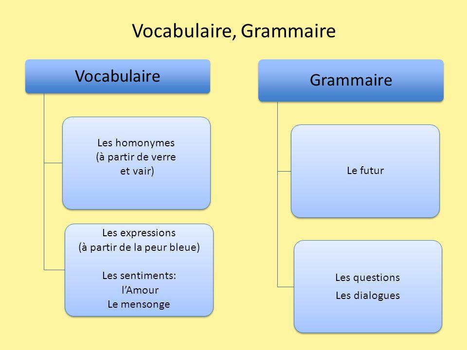 Vocabulaire, Grammaire