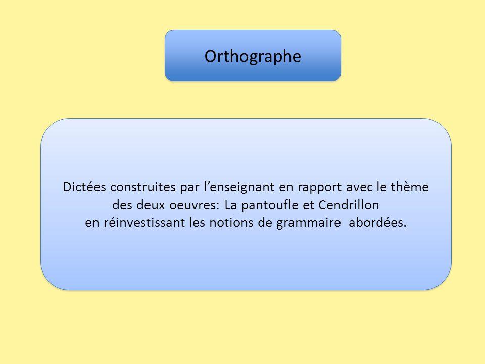 Orthographe Dictées construites par l'enseignant en rapport avec le thème. des deux oeuvres: La pantoufle et Cendrillon.