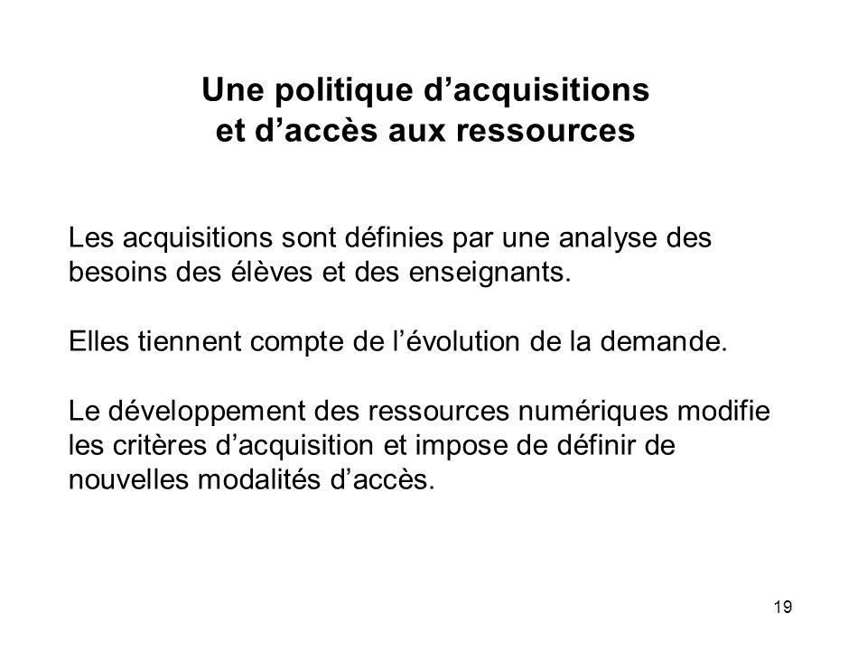 Une politique d'acquisitions et d'accès aux ressources