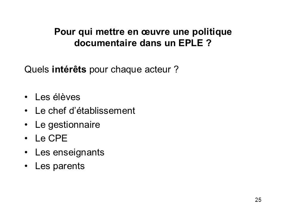 Pour qui mettre en œuvre une politique documentaire dans un EPLE