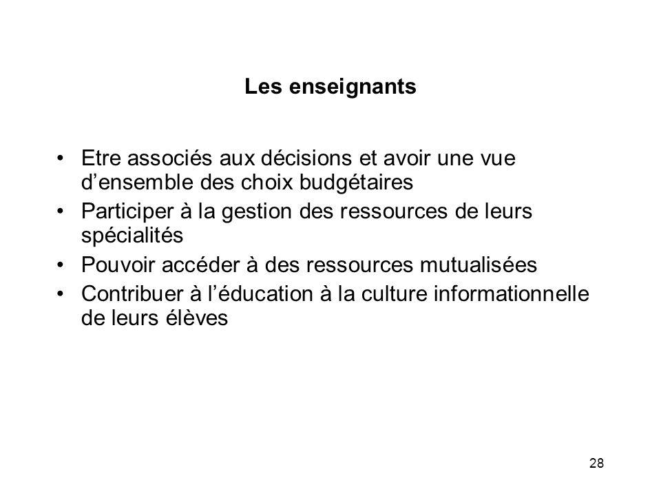 Participer à la gestion des ressources de leurs spécialités