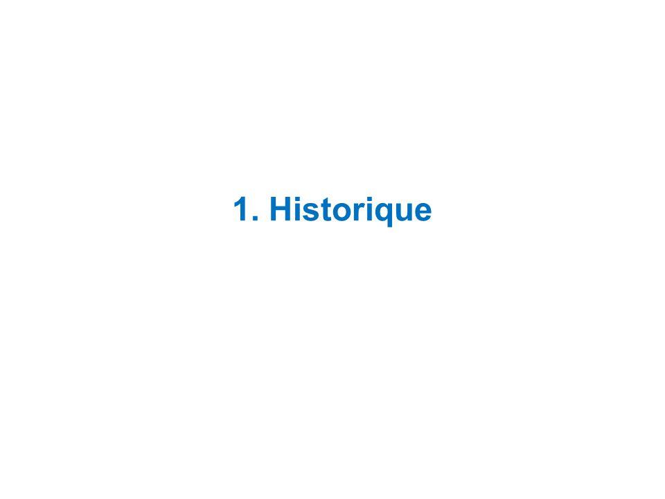 1. Historique 4