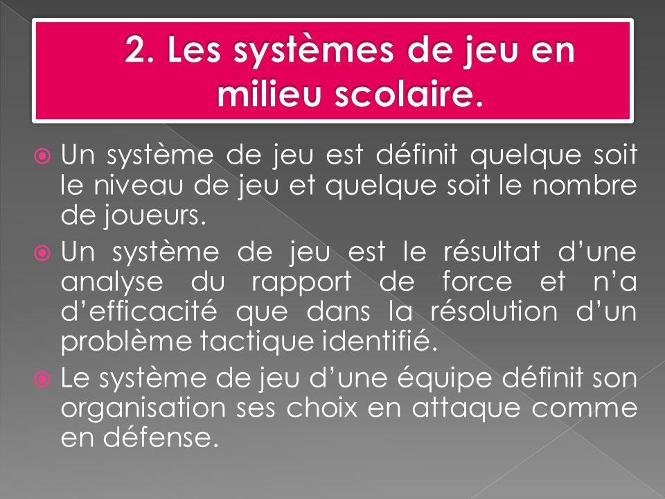 2. Les systèmes de jeu en milieu scolaire.