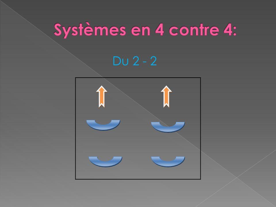 Systèmes en 4 contre 4: Du 2 - 2
