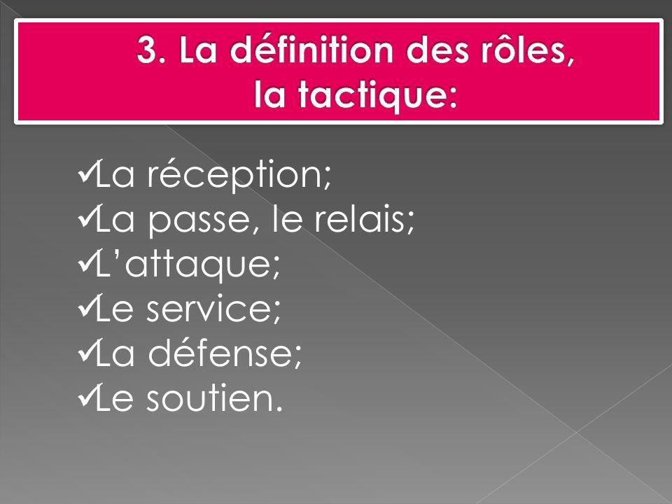 3. La définition des rôles, la tactique: