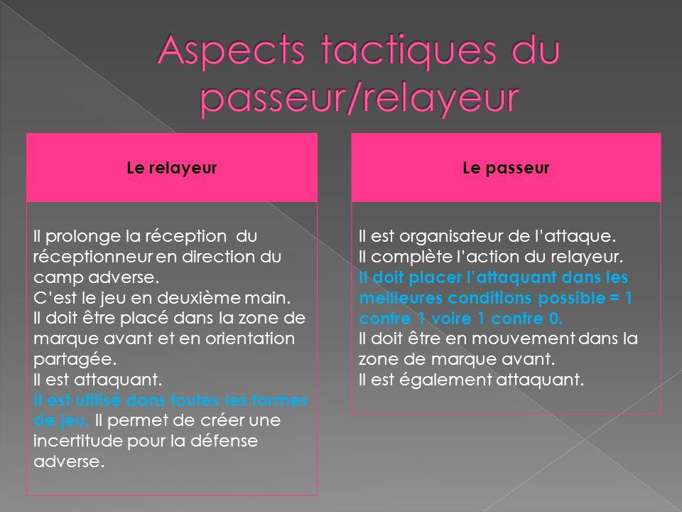 Aspects tactiques du passeur/relayeur