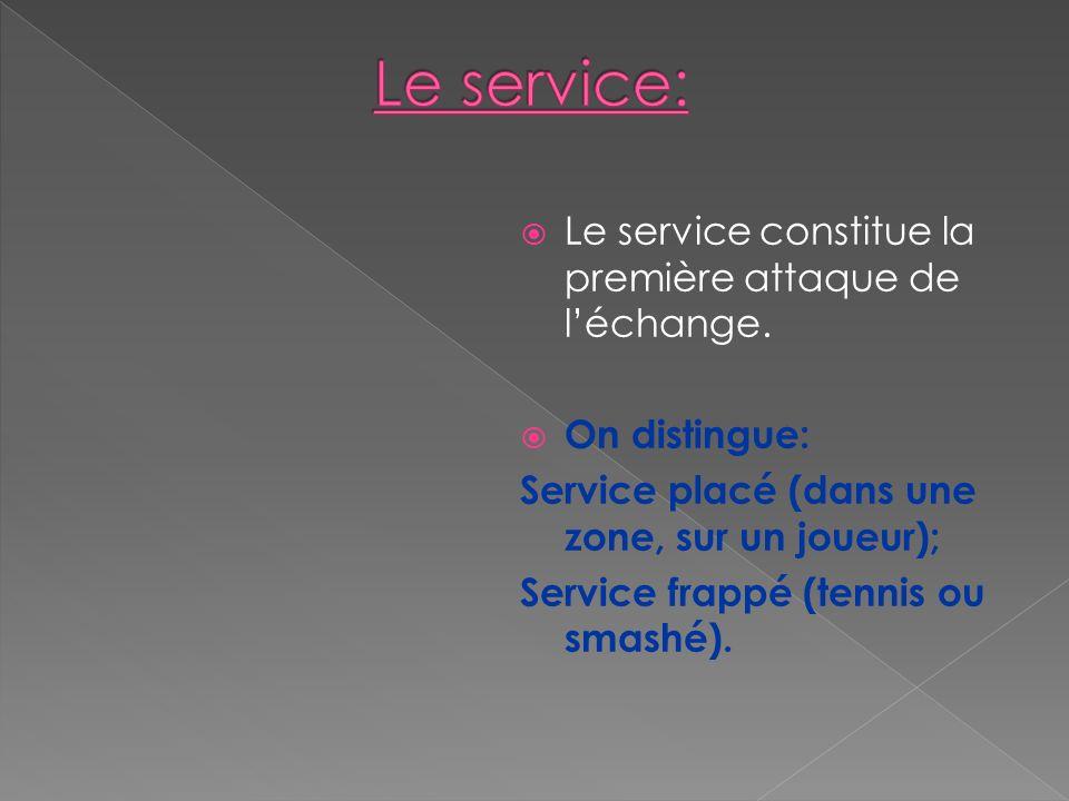 Le service: Le service constitue la première attaque de l'échange.