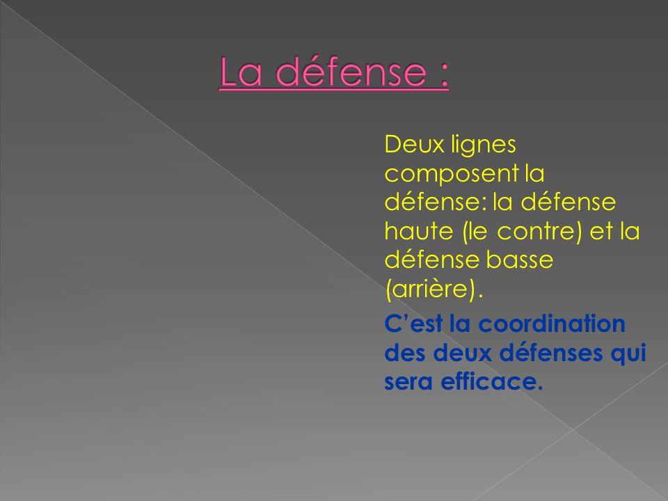 La défense :