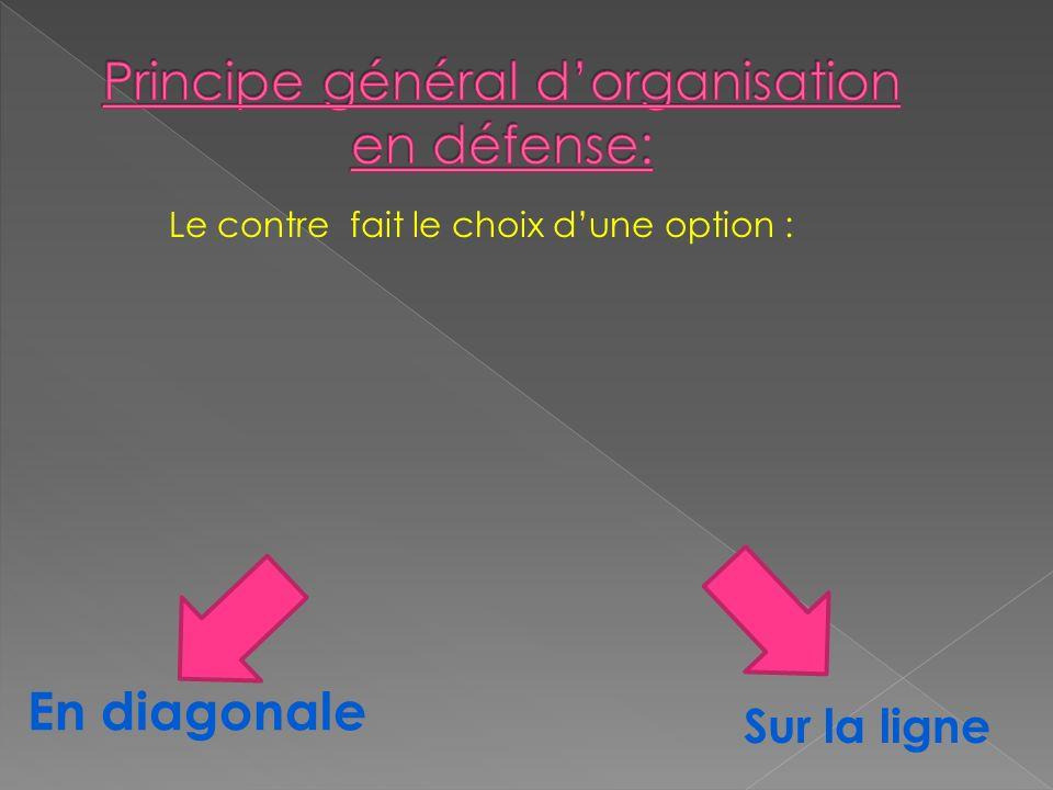 Principe général d'organisation en défense: