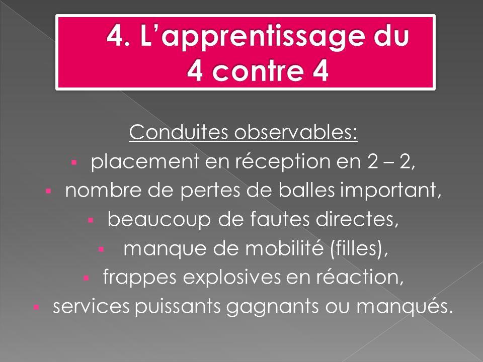4. L'apprentissage du 4 contre 4