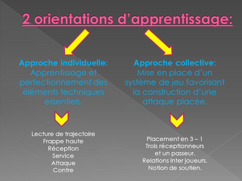 2 orientations d'apprentissage: