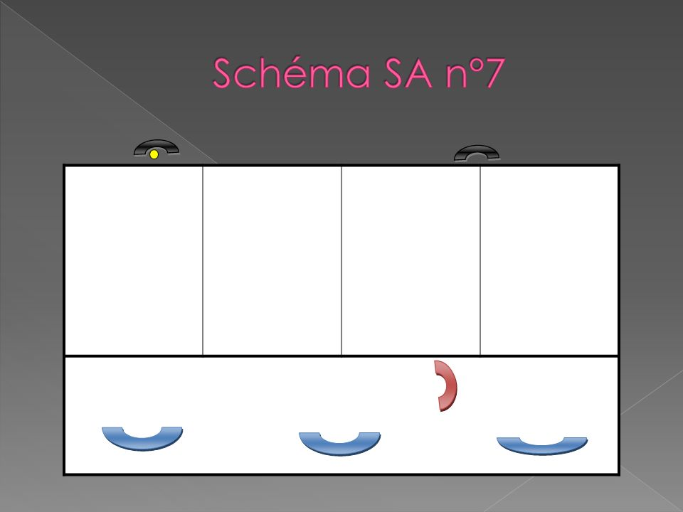 Schéma SA n°7