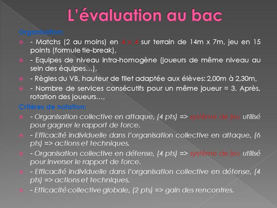 L'évaluation au bac Organisation:
