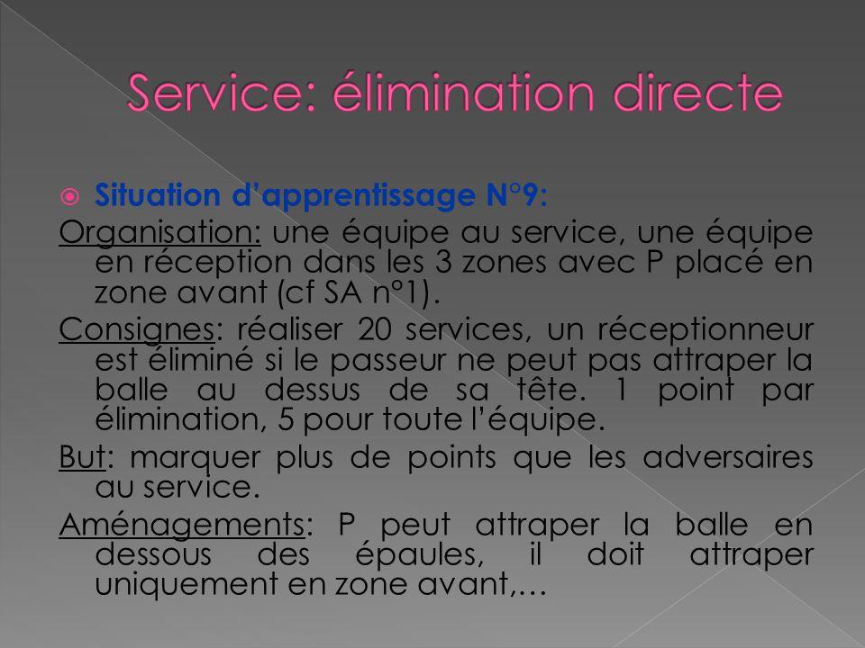 Service: élimination directe