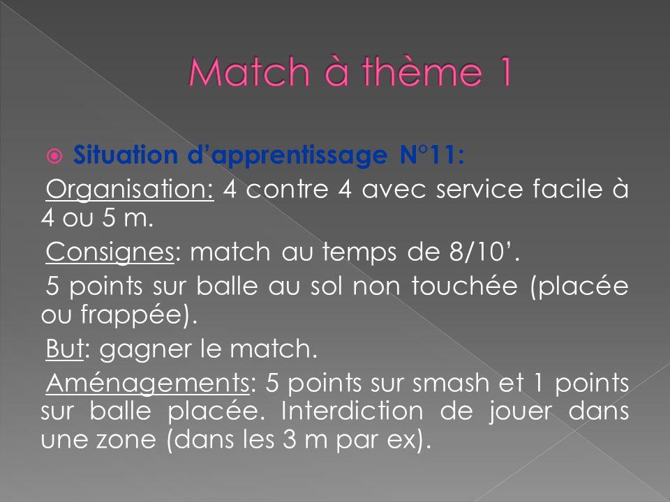 Match à thème 1 Situation d'apprentissage N°11: