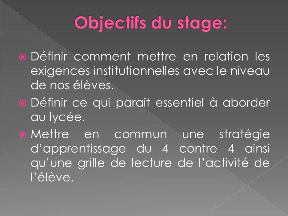 Objectifs du stage: Définir comment mettre en relation les exigences institutionnelles avec le niveau de nos élèves.
