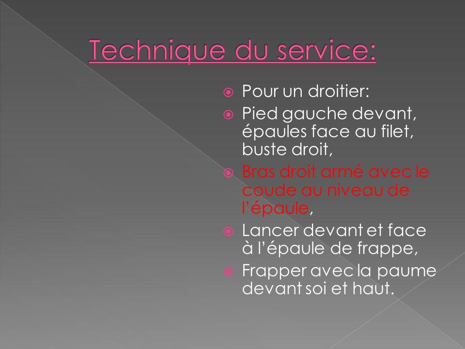 Technique du service: Pour un droitier: