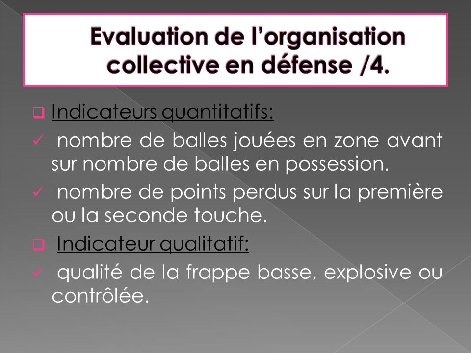 Evaluation de l'organisation collective en défense /4.