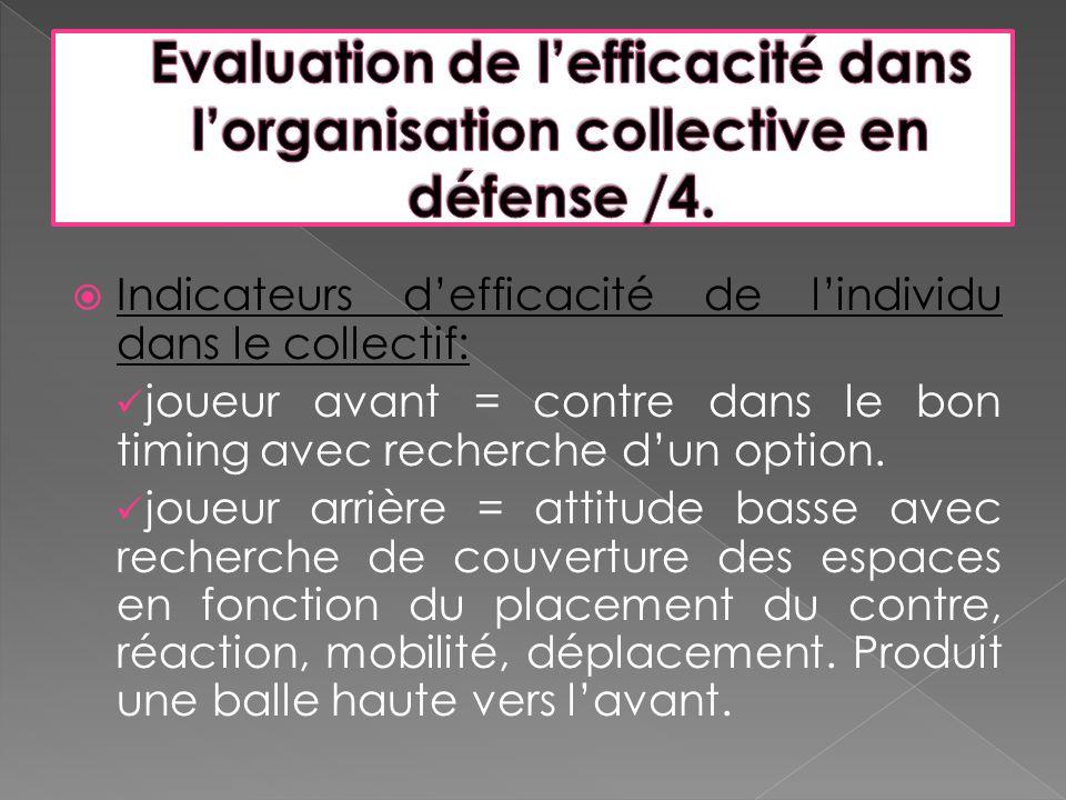 Evaluation de l'efficacité dans l'organisation collective en défense /4.