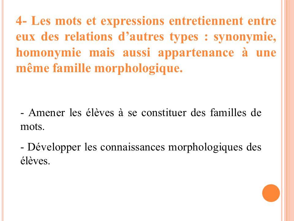 4- Les mots et expressions entretiennent entre eux des relations d'autres types : synonymie, homonymie mais aussi appartenance à une même famille morphologique.