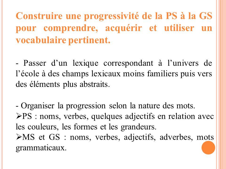 Construire une progressivité de la PS à la GS pour comprendre, acquérir et utiliser un vocabulaire pertinent.