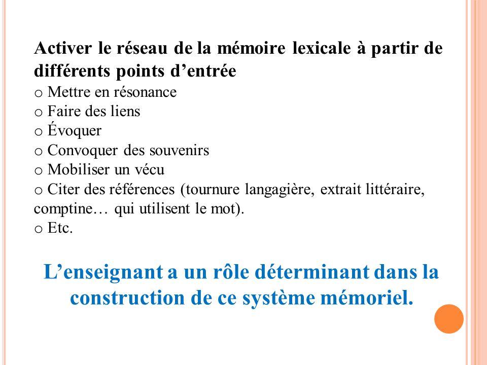 Activer le réseau de la mémoire lexicale à partir de différents points d'entrée
