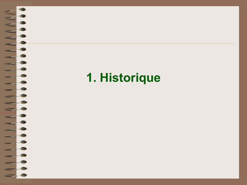 1. Historique 2