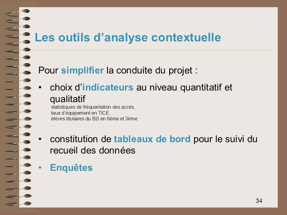 Les outils d'analyse contextuelle