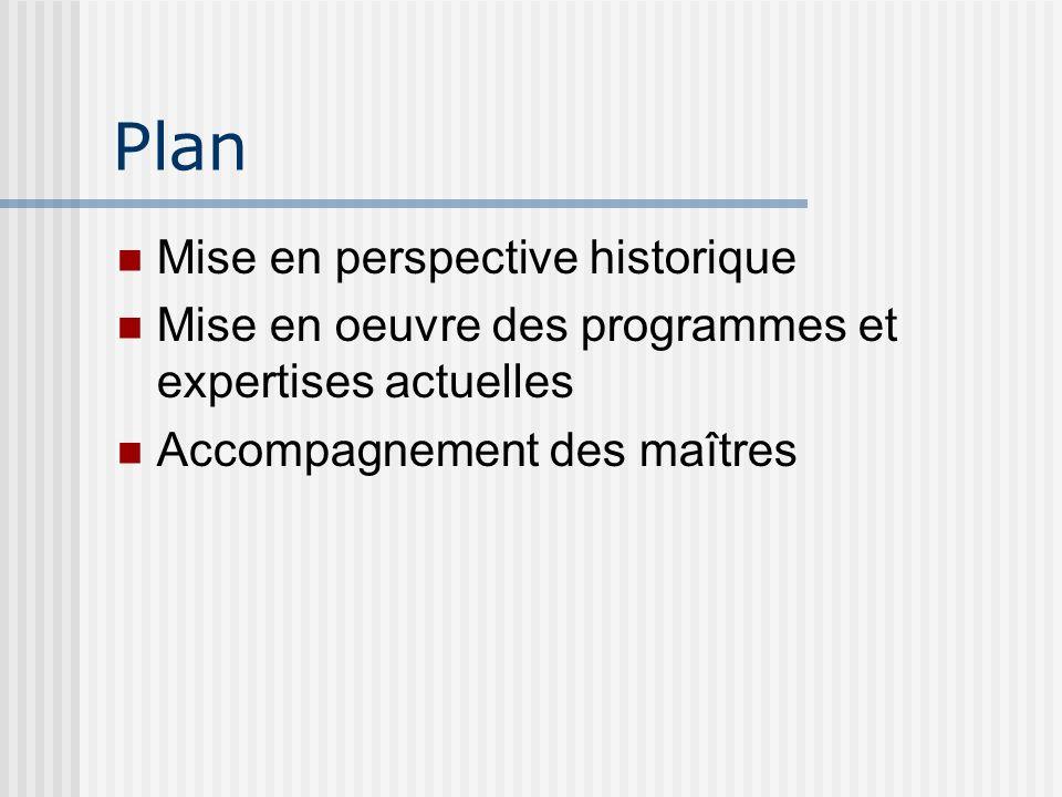 Plan Mise en perspective historique