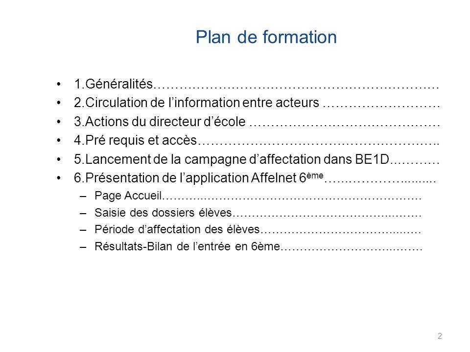 Plan de formation 1.Généralités…………………………………………………………