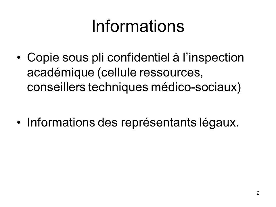 Informations Copie sous pli confidentiel à l'inspection académique (cellule ressources, conseillers techniques médico-sociaux)