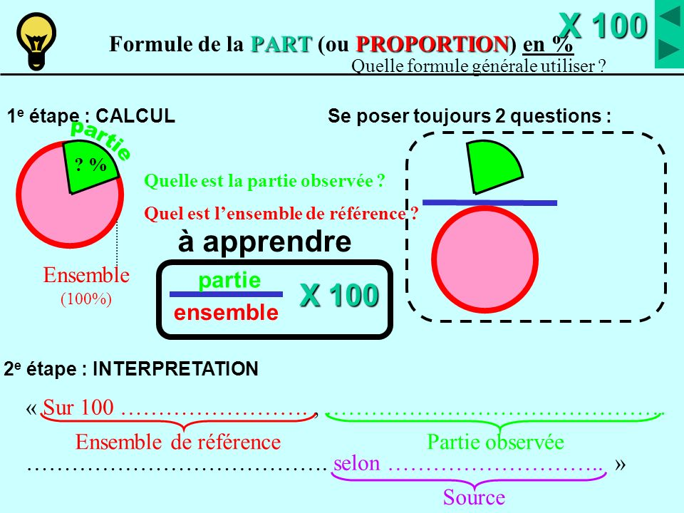 Formule de la PART (ou PROPORTION) en %