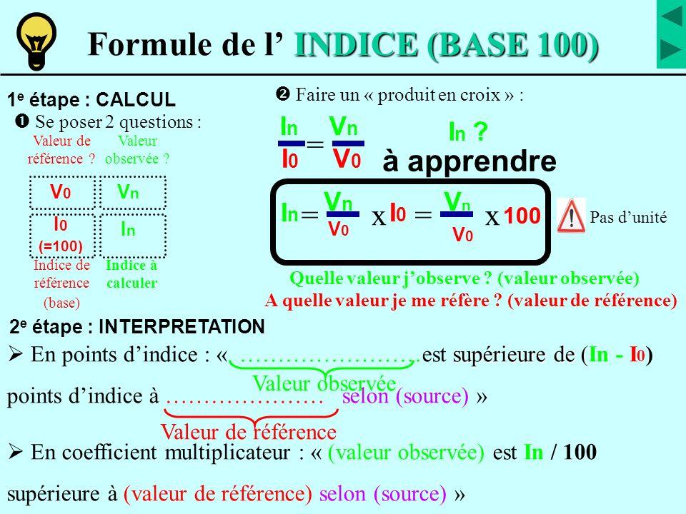 Formule de l' INDICE (BASE 100)