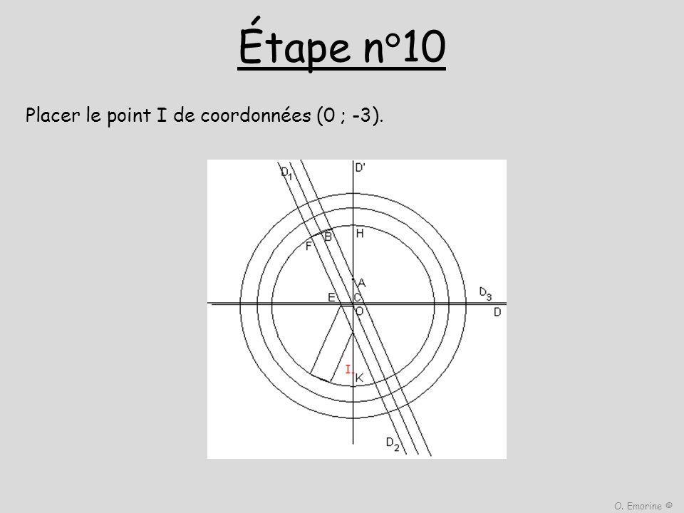 Étape n°10 Placer le point I de coordonnées (0 ; -3). O.Emorine