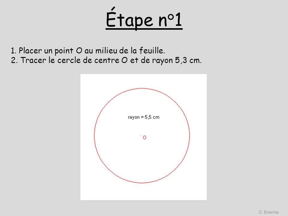 Étape n°1 O.Emorine. 1. Placer un point O au milieu de la feuille. 2. Tracer le cercle de centre O et de rayon 5,3 cm.