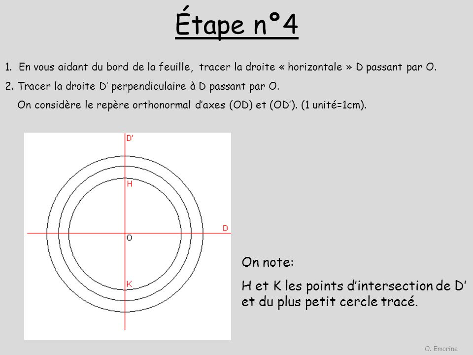 Étape n°4 O.Emorine. 1. En vous aidant du bord de la feuille, tracer la droite « horizontale » D passant par O.