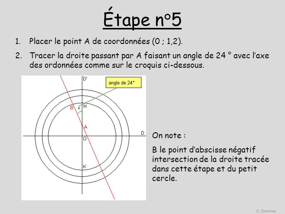 Étape n°5 Placer le point A de coordonnées (0 ; 1,2).