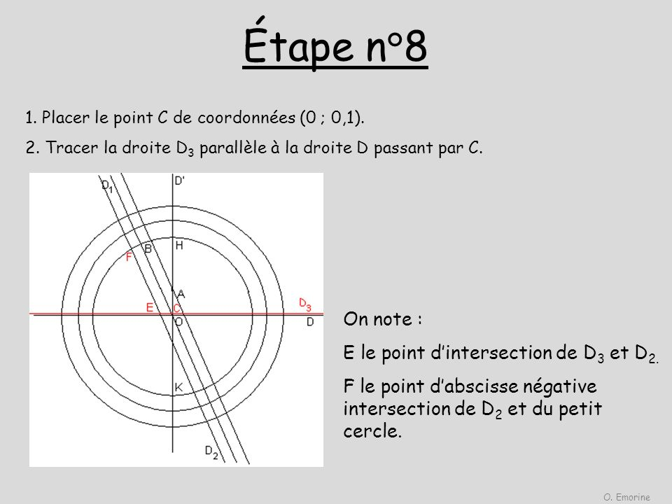 Étape n°8 On note : E le point d'intersection de D3 et D2.