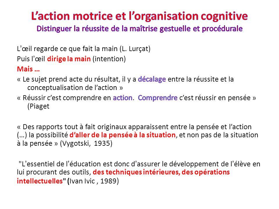 L'action motrice et l'organisation cognitive Distinguer la réussite de la maîtrise gestuelle et procédurale
