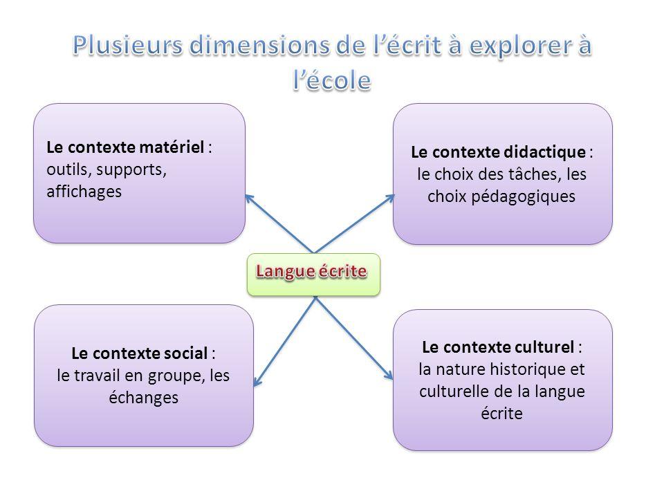 Plusieurs dimensions de l'écrit à explorer à l'école