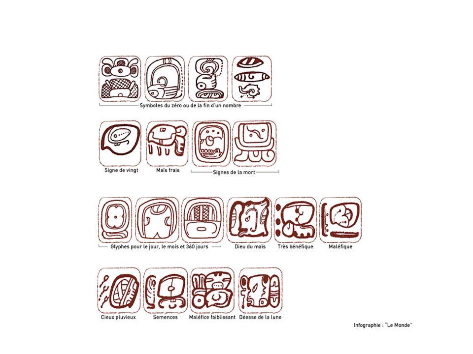 glyphes mayas Aztèque codex 31