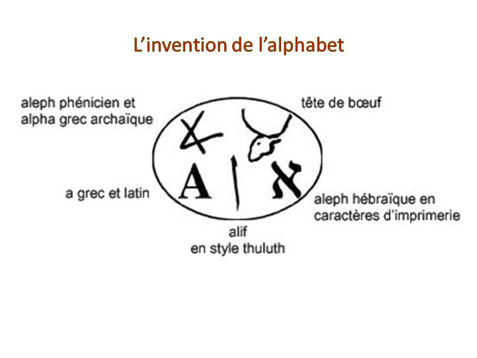 L'invention de l'alphabet
