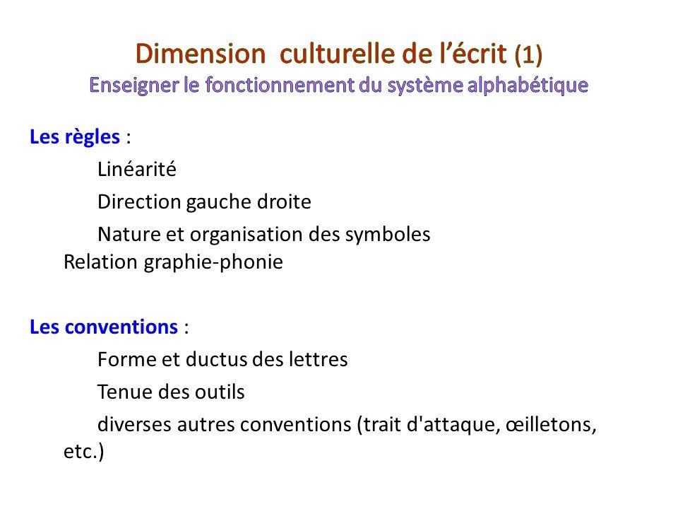 Dimension culturelle de l'écrit (1) Enseigner le fonctionnement du système alphabétique