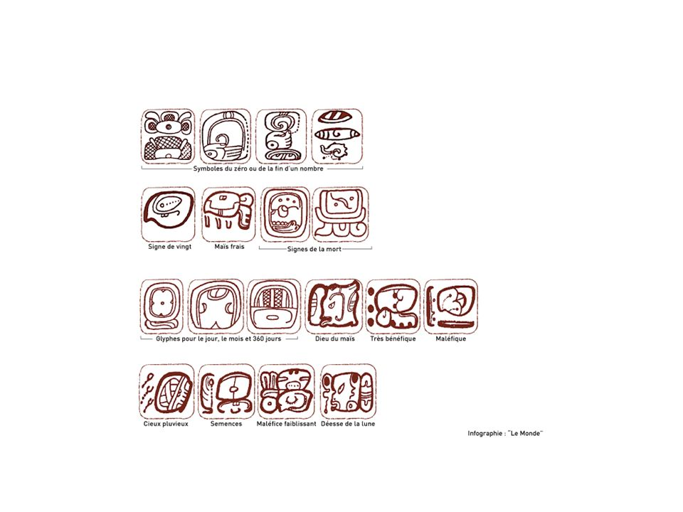 glyphes mayas Aztèque codex 69