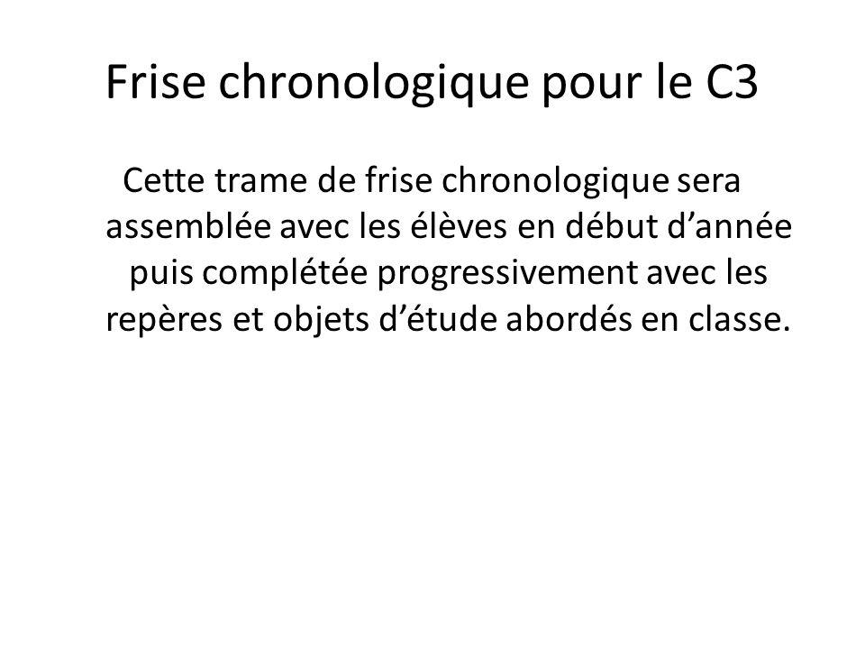 Frise chronologique pour le C3